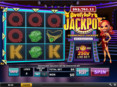 Windows Casino :: Everybody's Jackpot Slots - PLAY NOW!