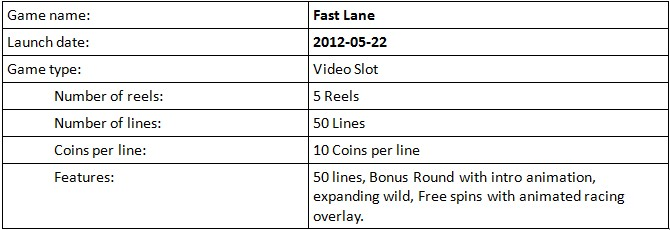 Fast Lane video slot :: Game Details