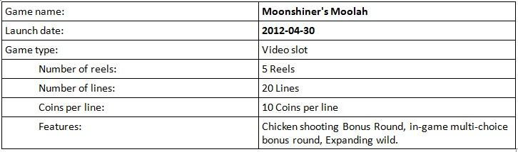 Game Details :: Moonshiner's Moolah slot game