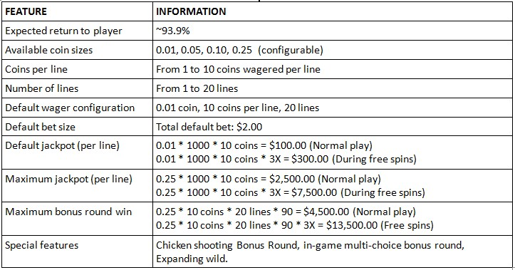 Technical Details :: Moonshiner's Moolah slot game
