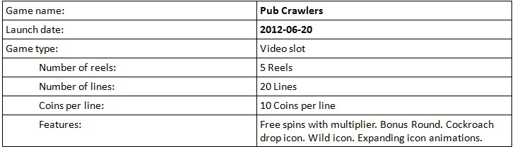 Pub Crawlers video slot :: Game Details